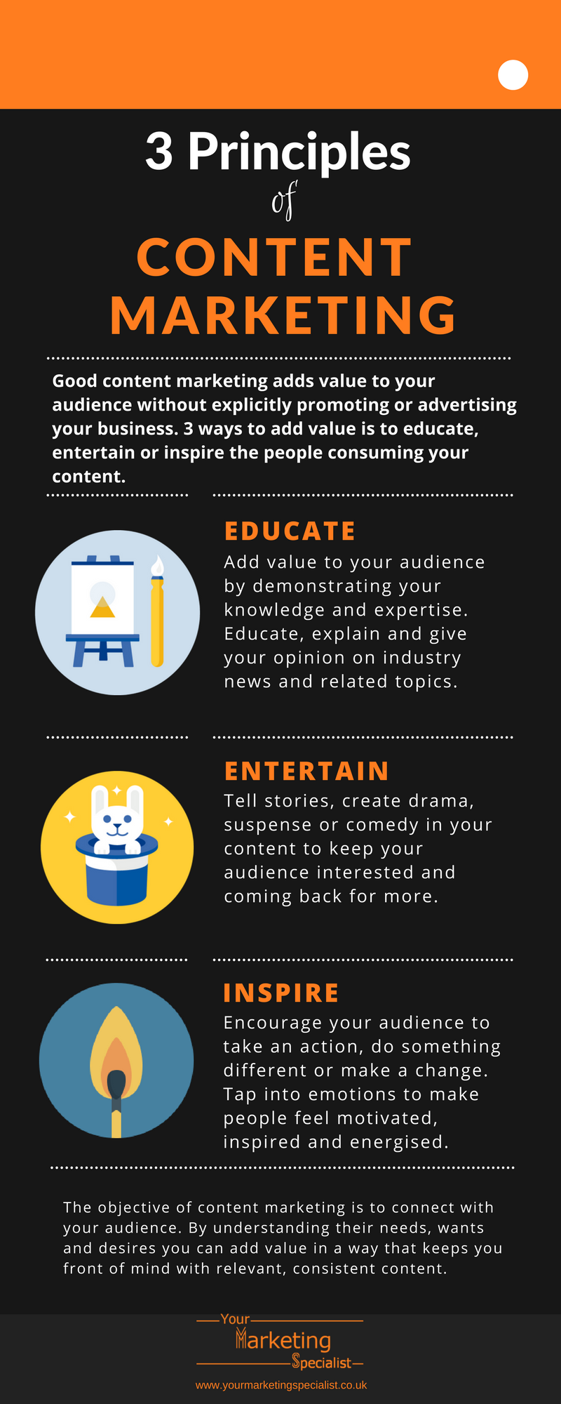3 Principles of Content Marketing